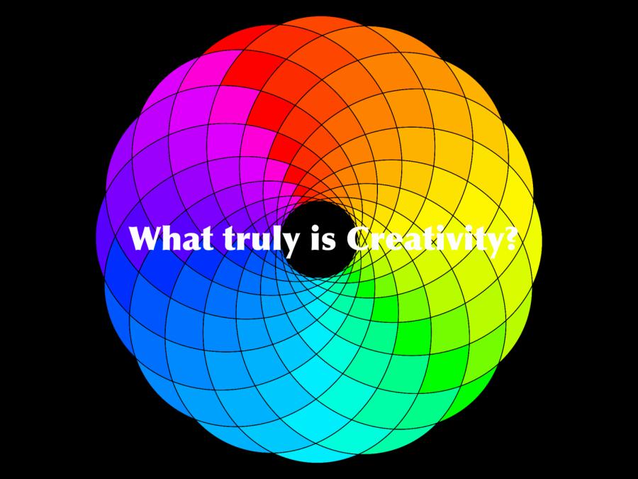 *Insert Creative Title Here* : An Examination of Creativity