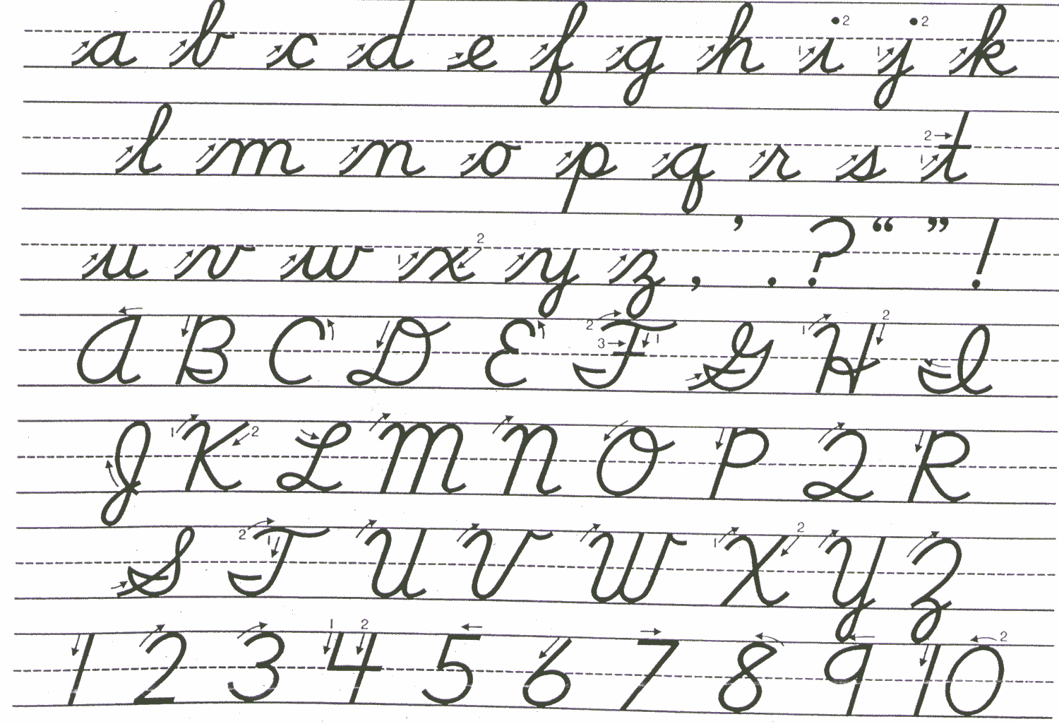 Labeled for noncommerical reuse via https://commons.wikimedia.org/wiki/File:Cursive.png under the Creative Commons Licences